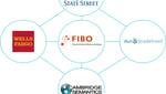 FIBO_featured_image