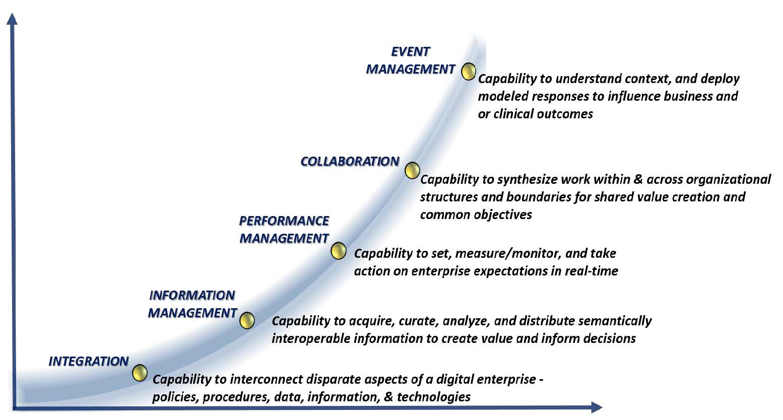 A Matter of Semantics - HC Digital Transformation
