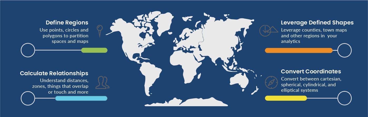 GeospatialFunctions