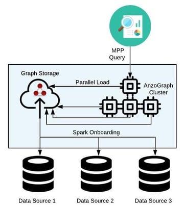 MPP DV - Anzo Prepositioning (2)