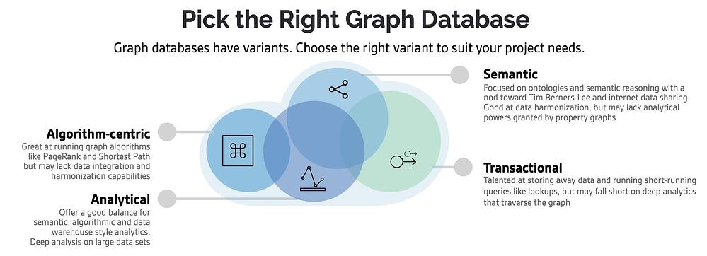 PickTheRightGraph-1