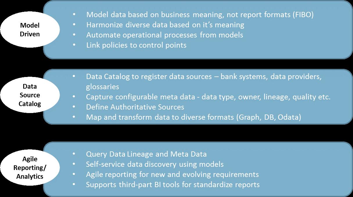 smart_data_lake_characteristics.png