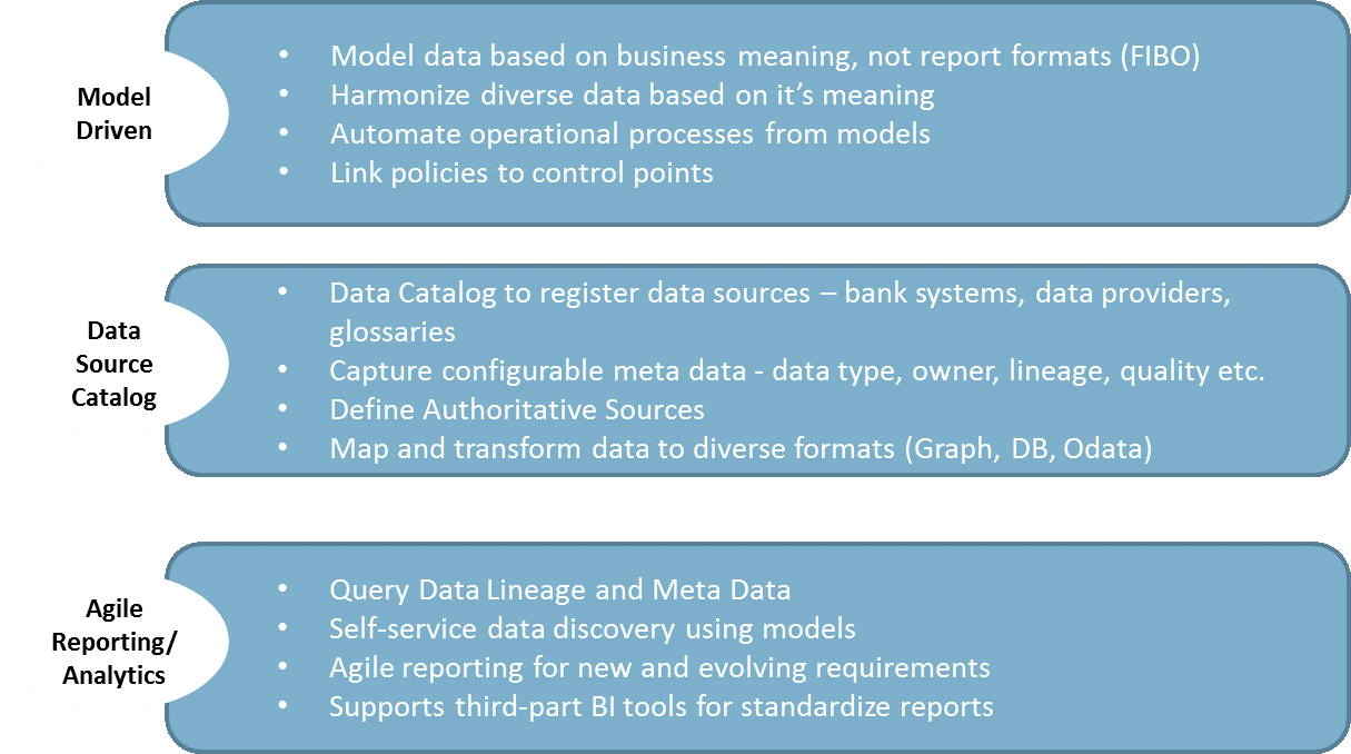 smart_data_lake_characteristics.png