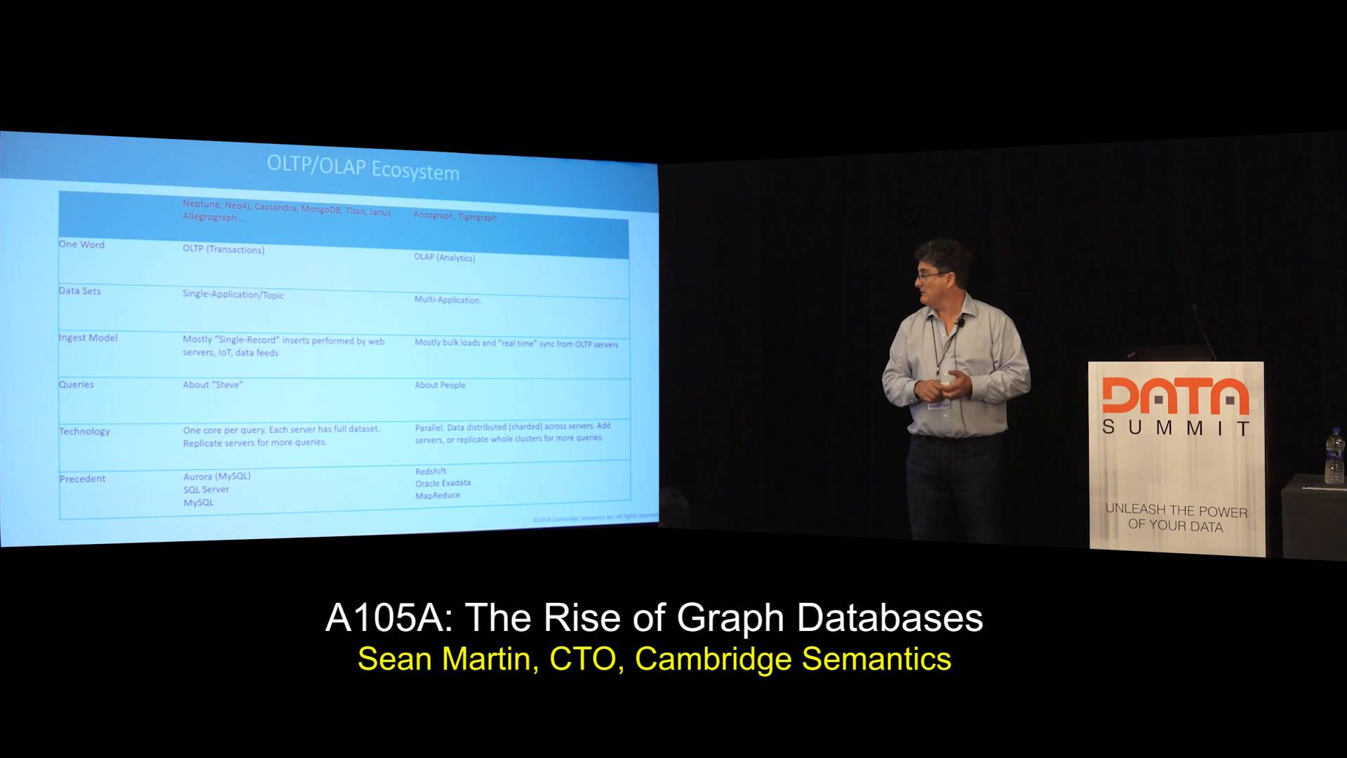 Sean Data Summit 2018